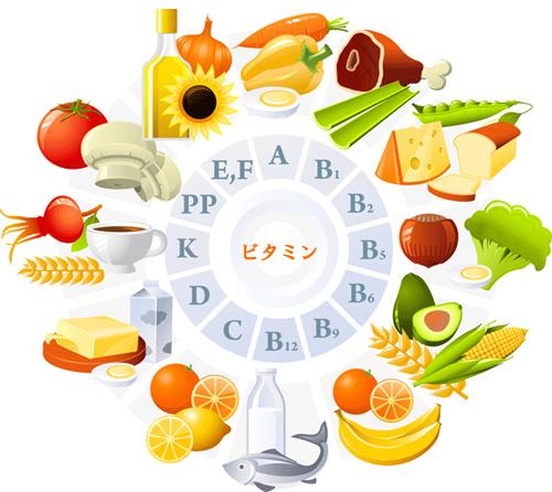 ビタミンイメージ